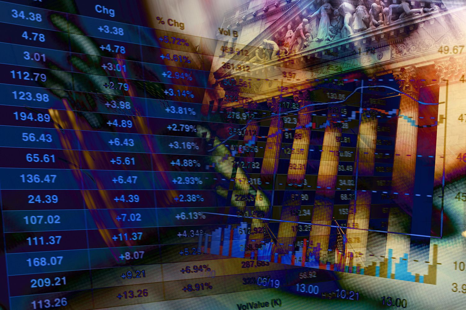 The Auction Method: How NYSE Stock Prices are Set