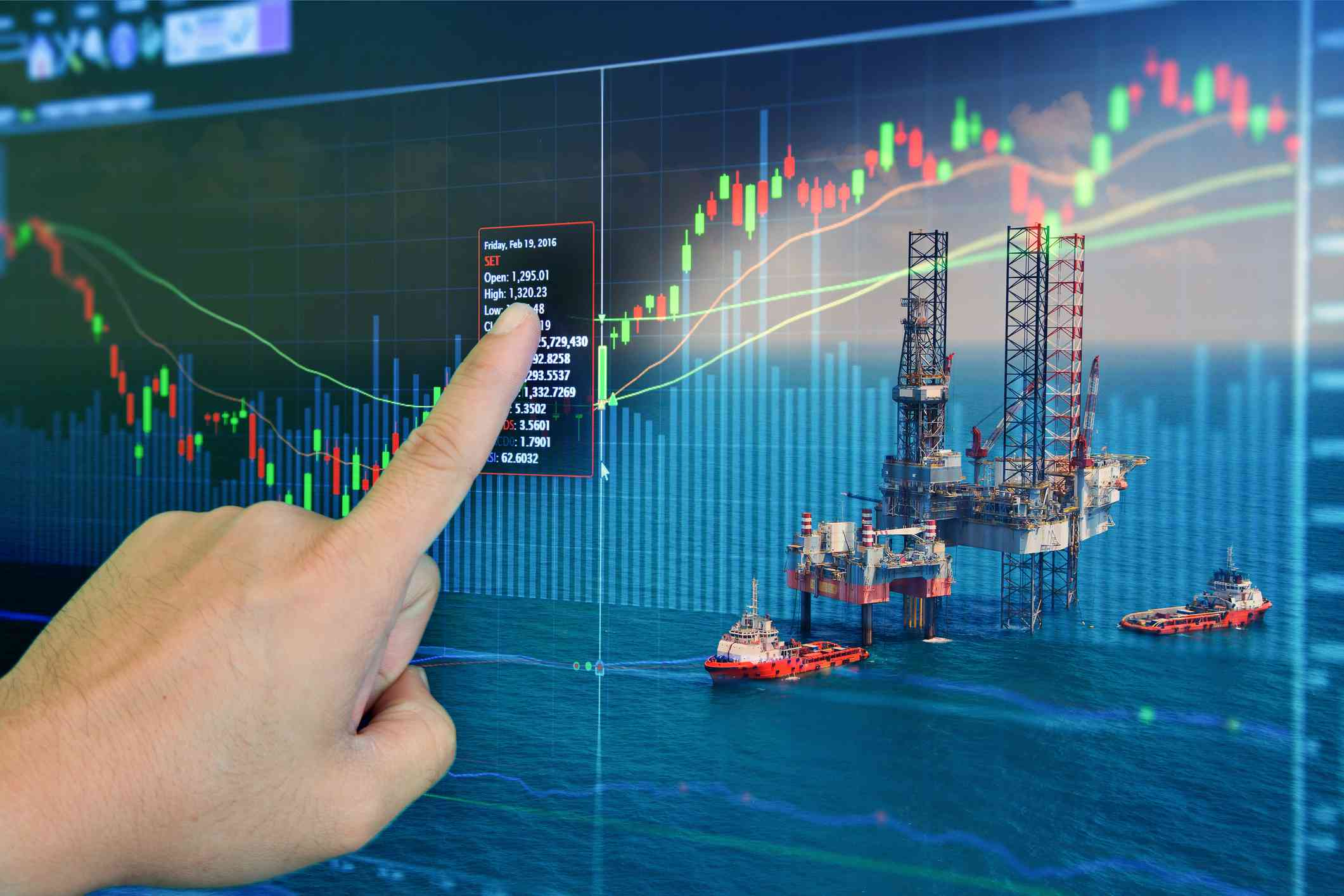 The Process Behind Determining Oil and Gas Prices