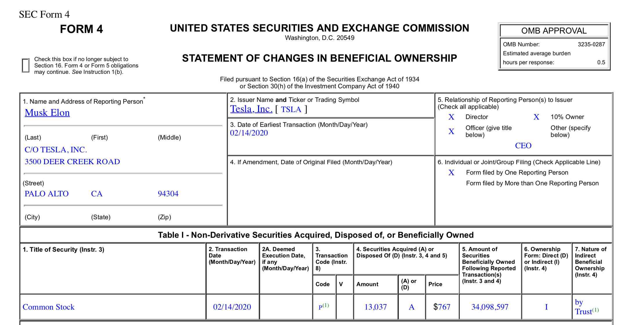 SEC Form 4 Example Elon Musk CEO of Tesla Inc.