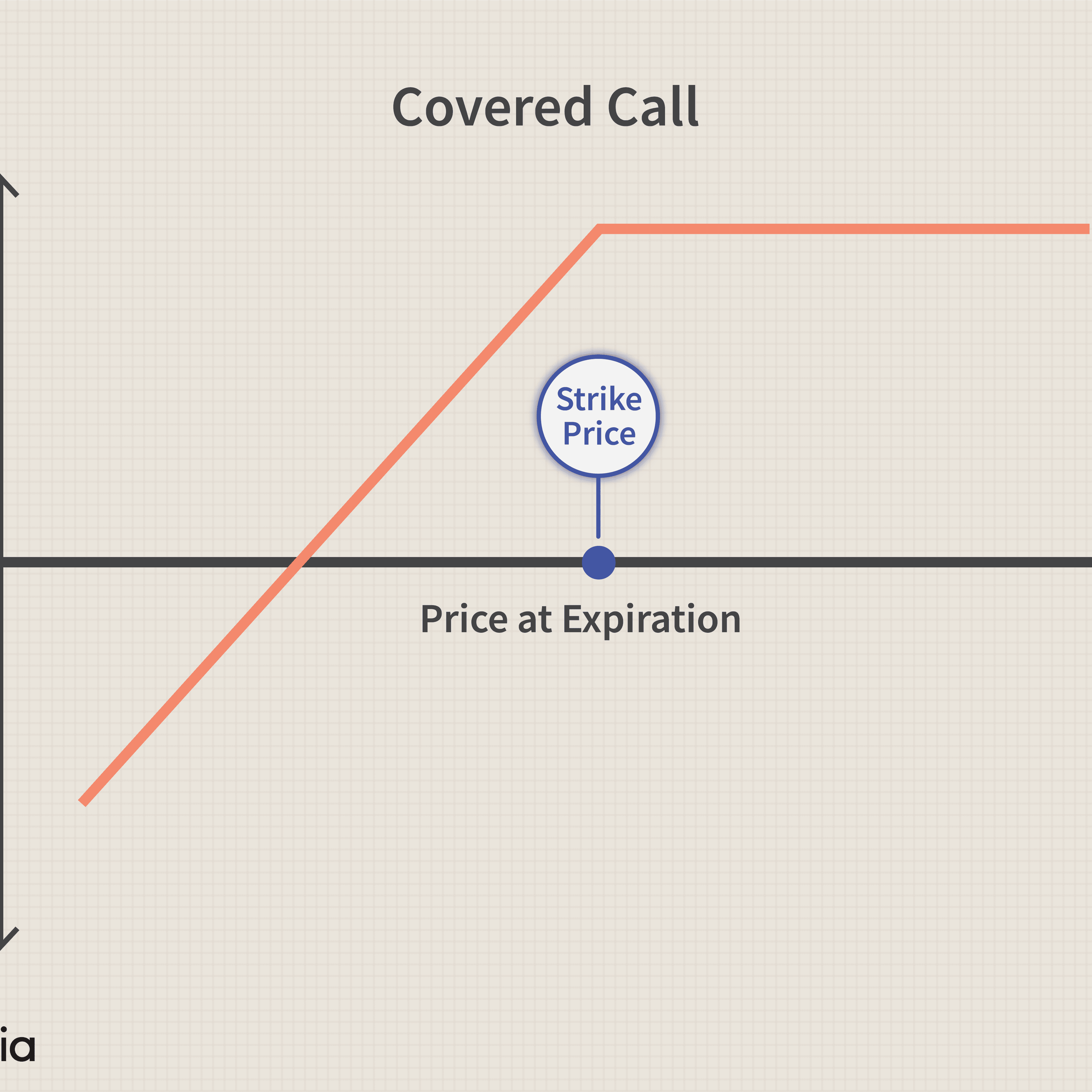 Covered call options guide