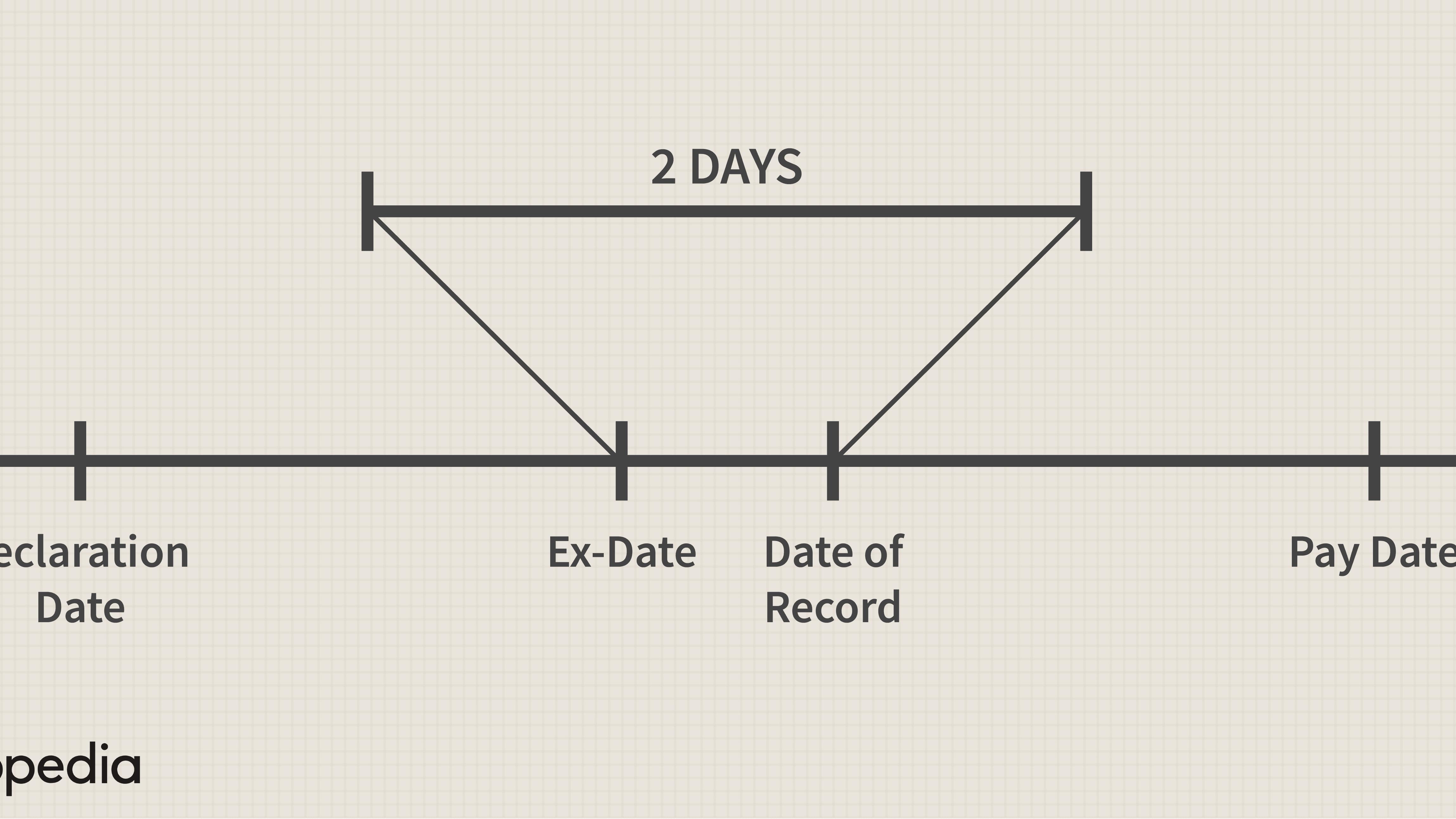 8 tips voor save the date kaarten maken - Blog van Kaartje2go | 2584x4594