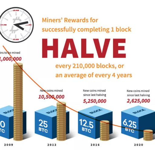 What happens when 21 million bitcoins are mined diamonds walkover tennis betting