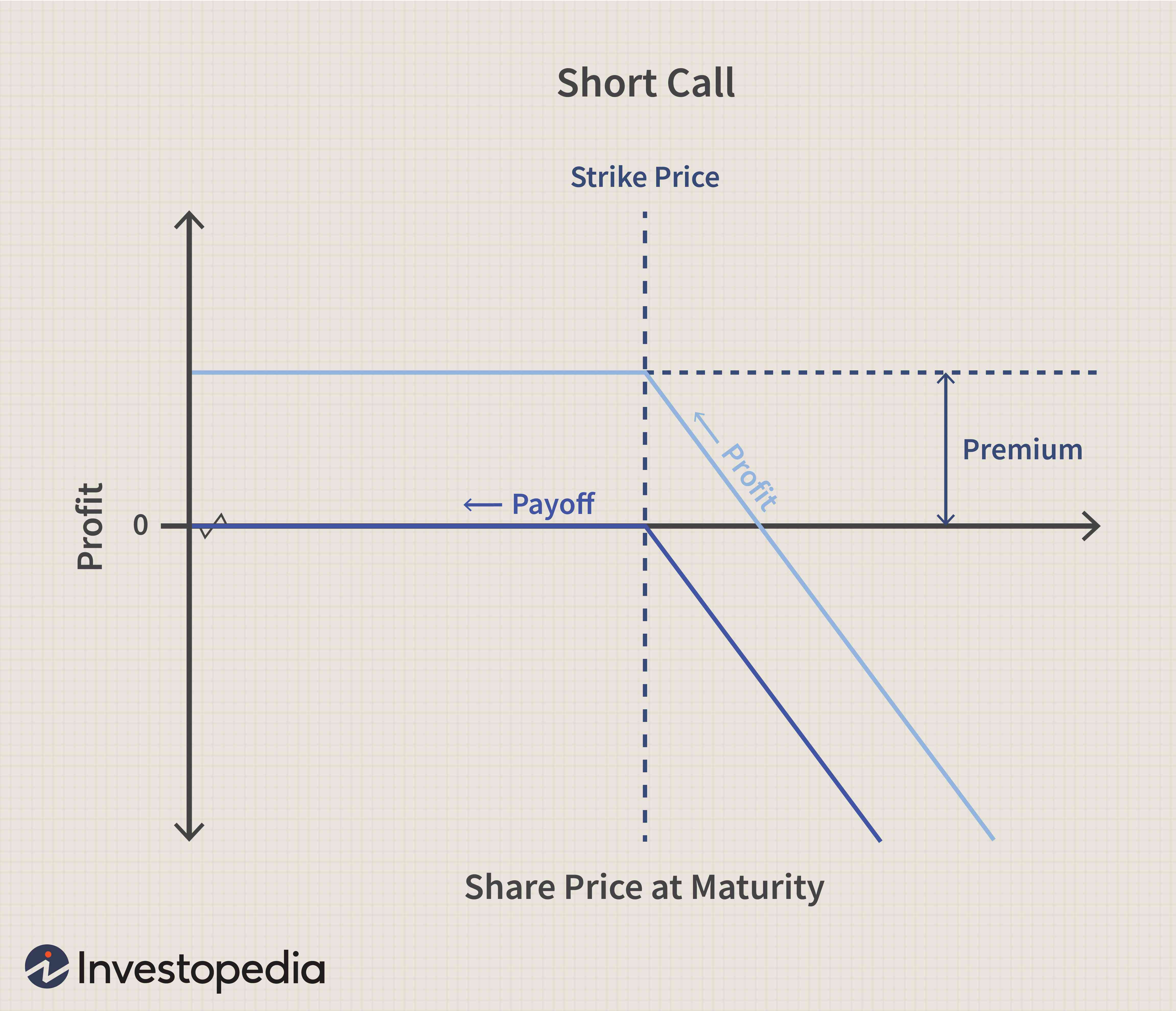 Stock Options versi Indonesia by cryptonews.id