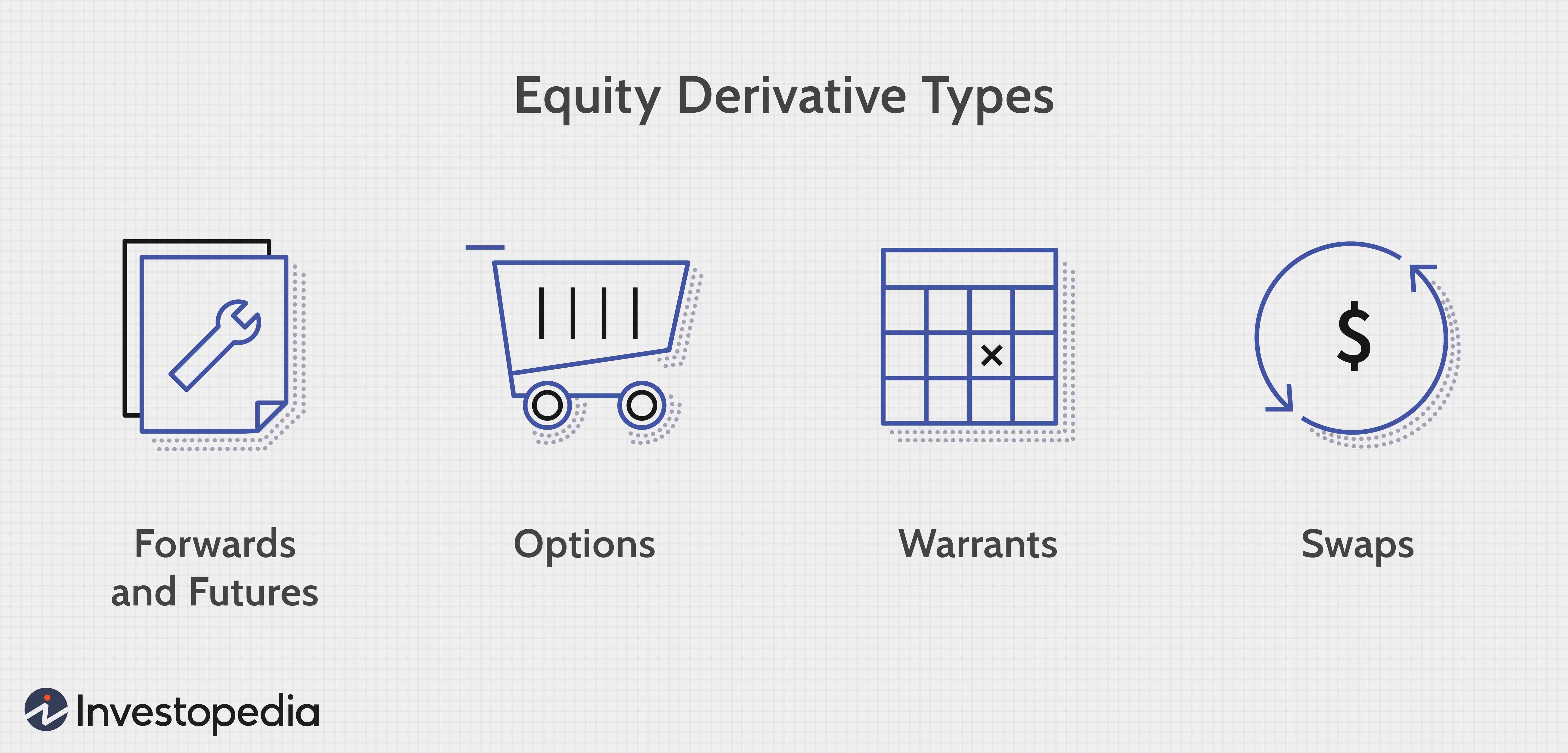 Investopedia single index model William Sharpe's