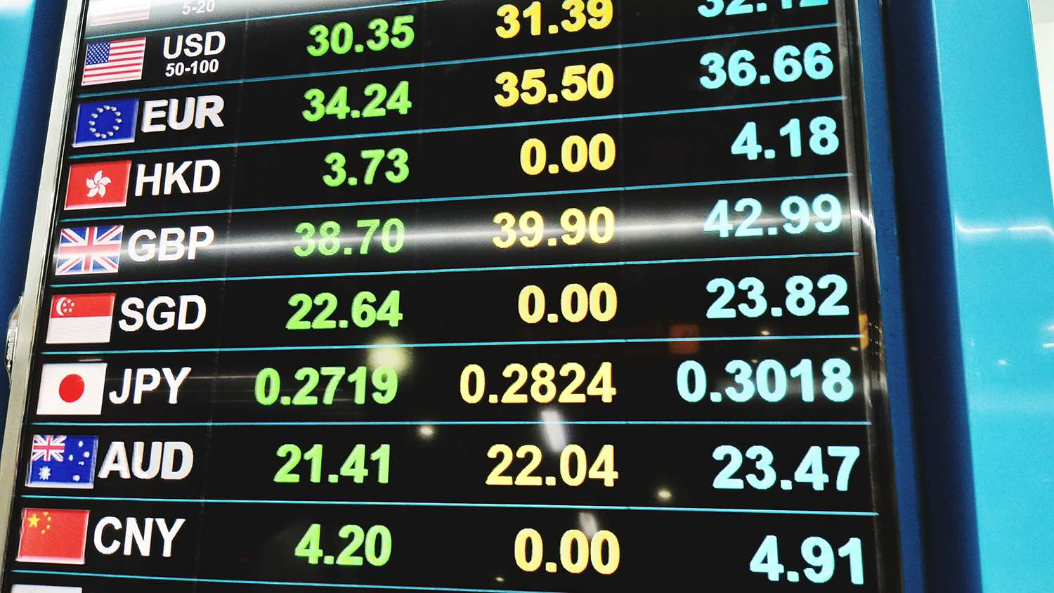 Forecast Currency Exchange Rates