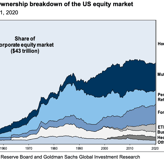 Us equity investment in foreign markets pitchbook baidu alibaba tencent ai investments