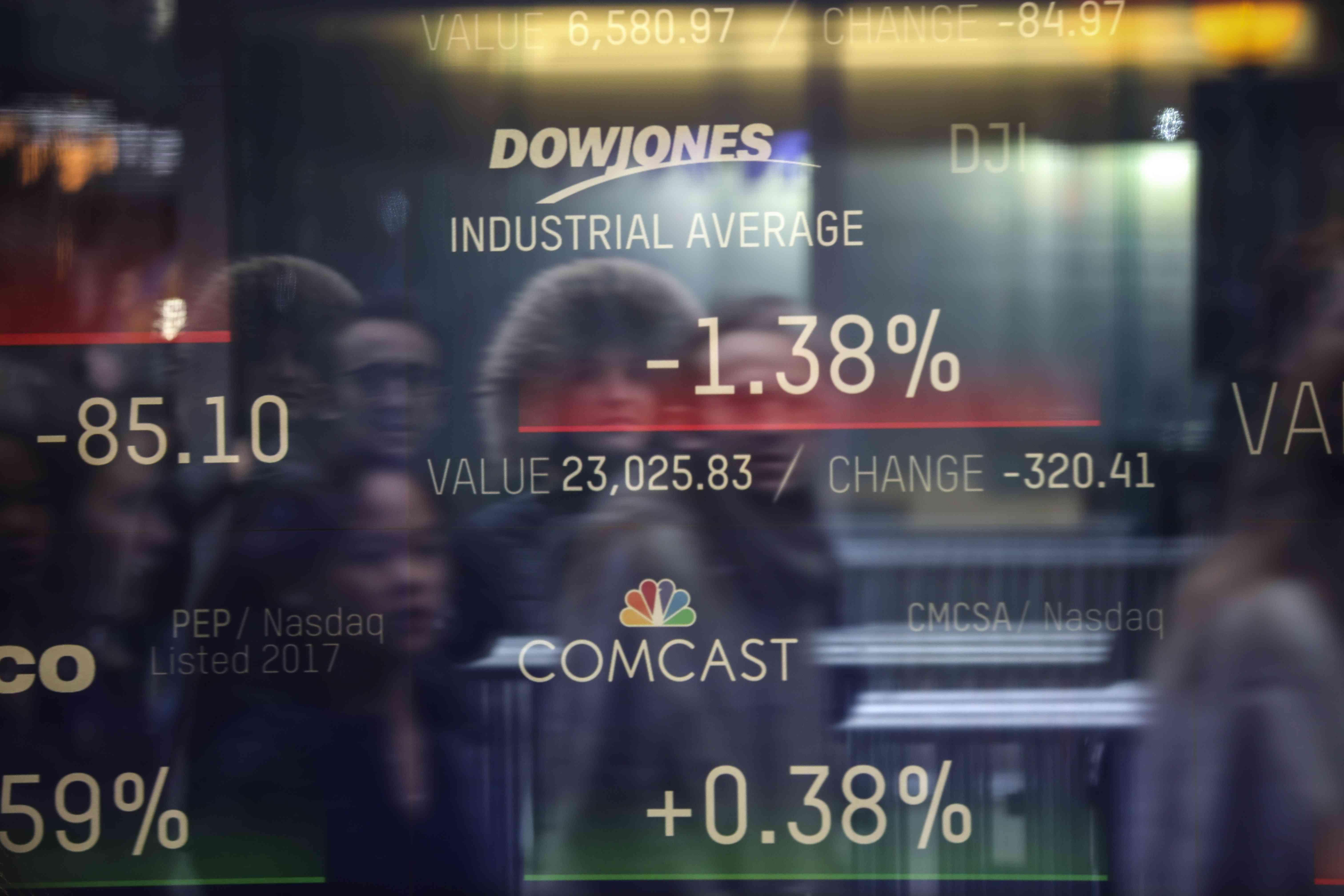 Who were the original Dow Jones Industrial Average (DJIA