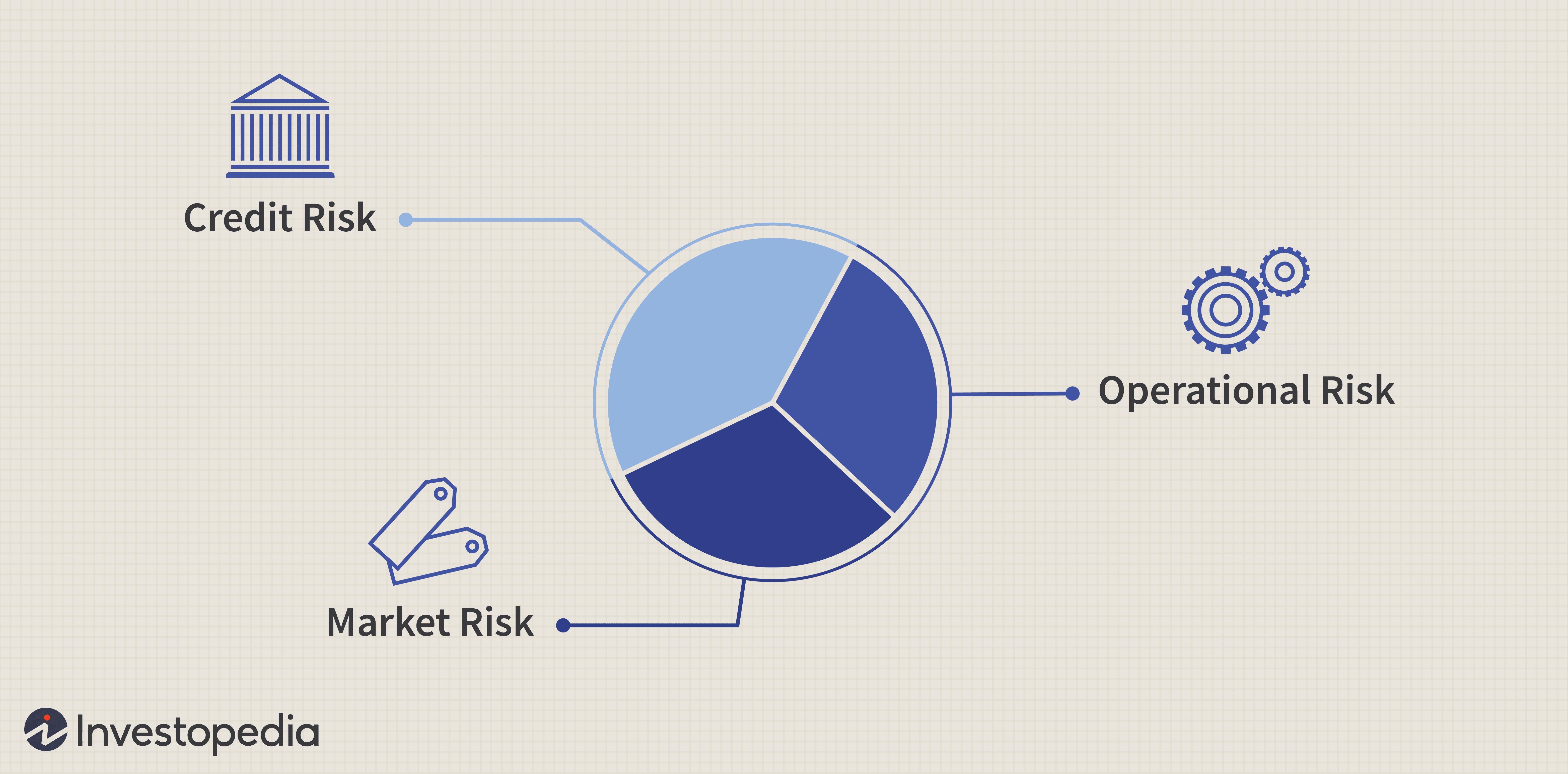 Basel i ii iii investopedia forex anika smith mayberry investments ltd