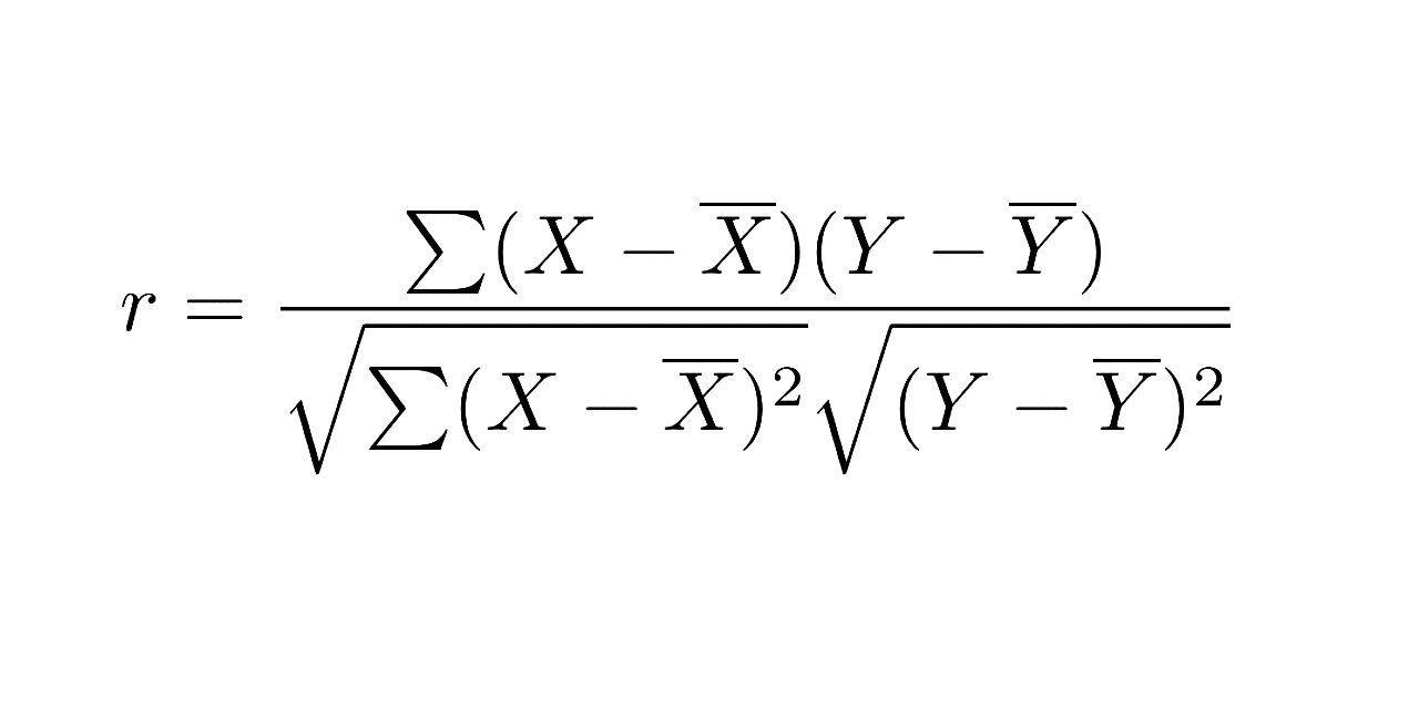 Correlation Definition