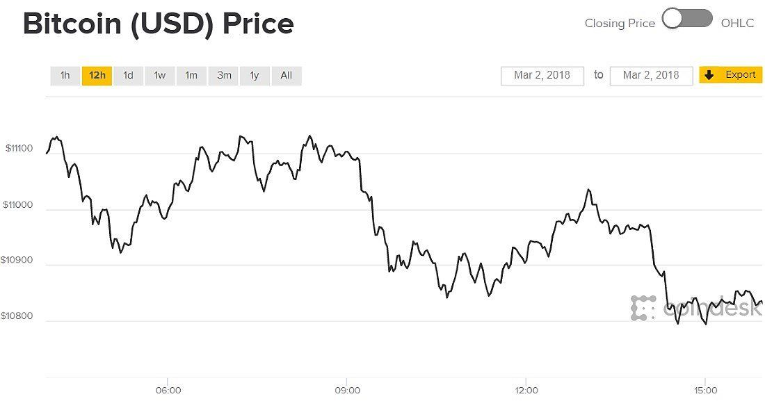where to see cryptocurrency prices