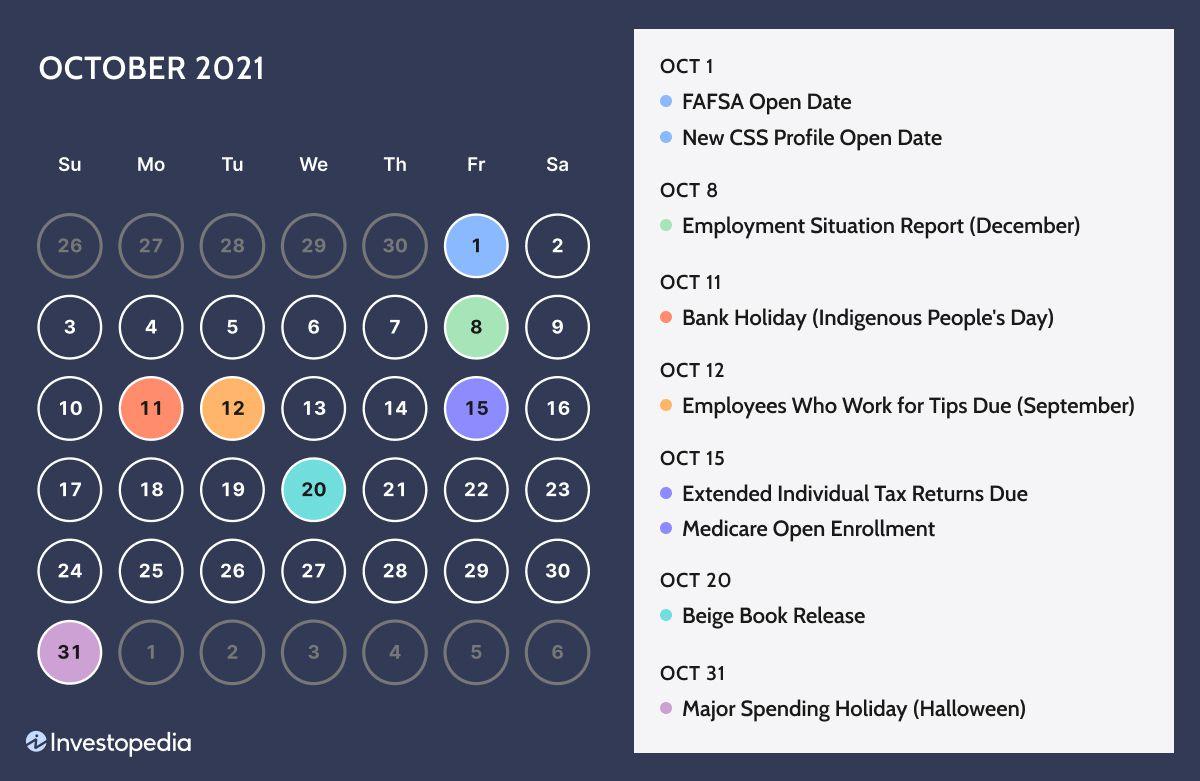 Ssa Calendar 2022.2021 Personal Finance Calendar