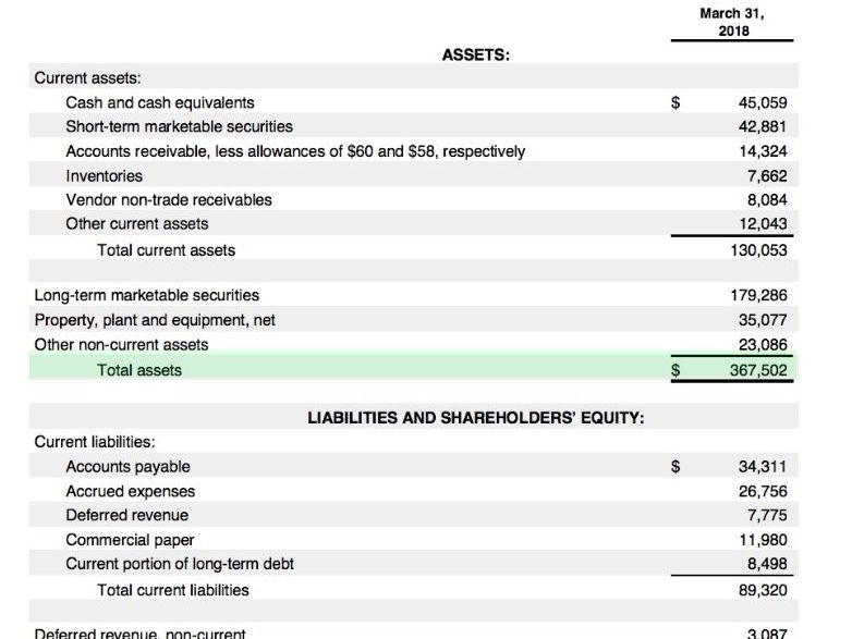 how do you calculate a company s equity asset management ratio analysis