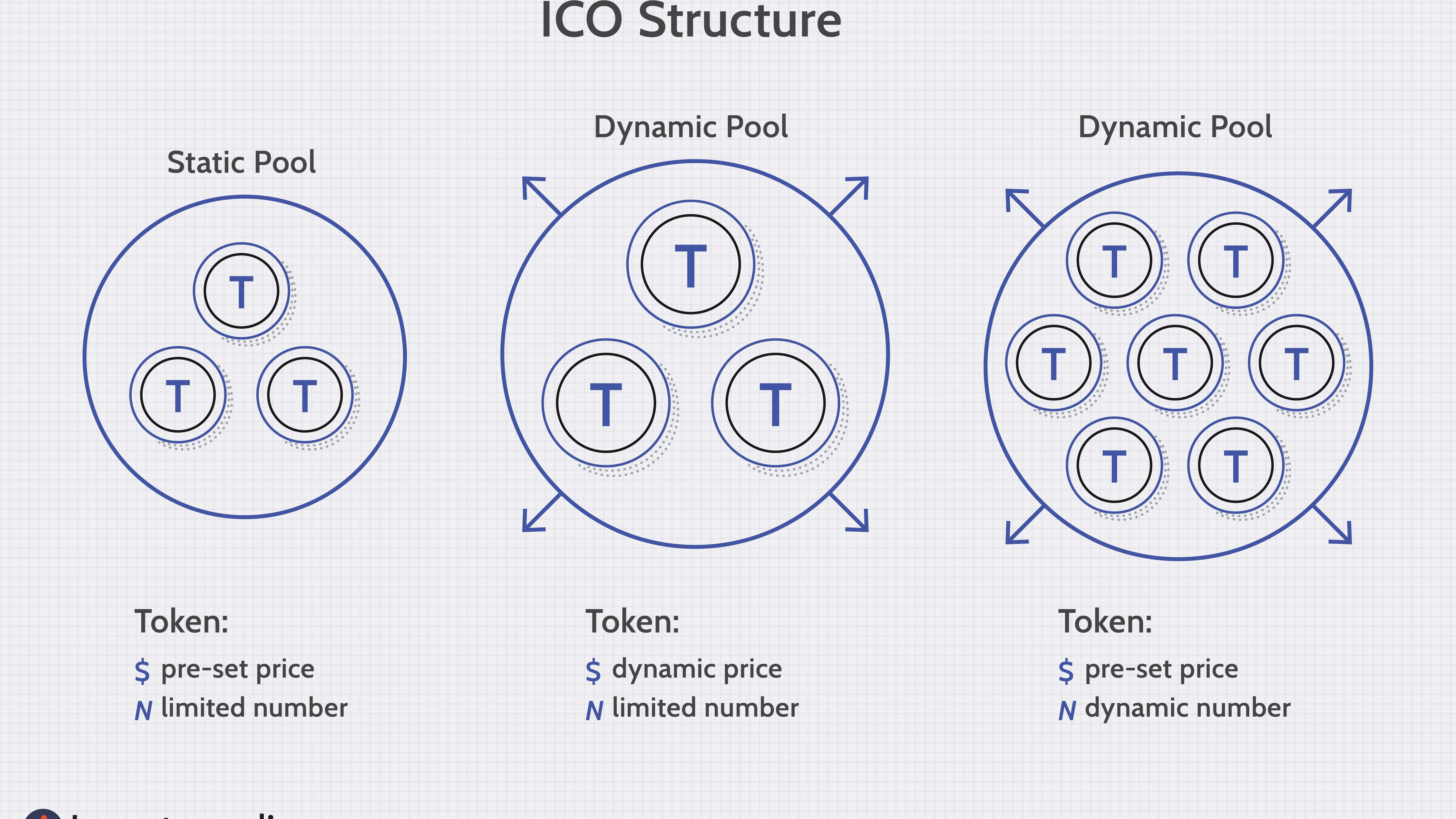 bitcoin leggeri
