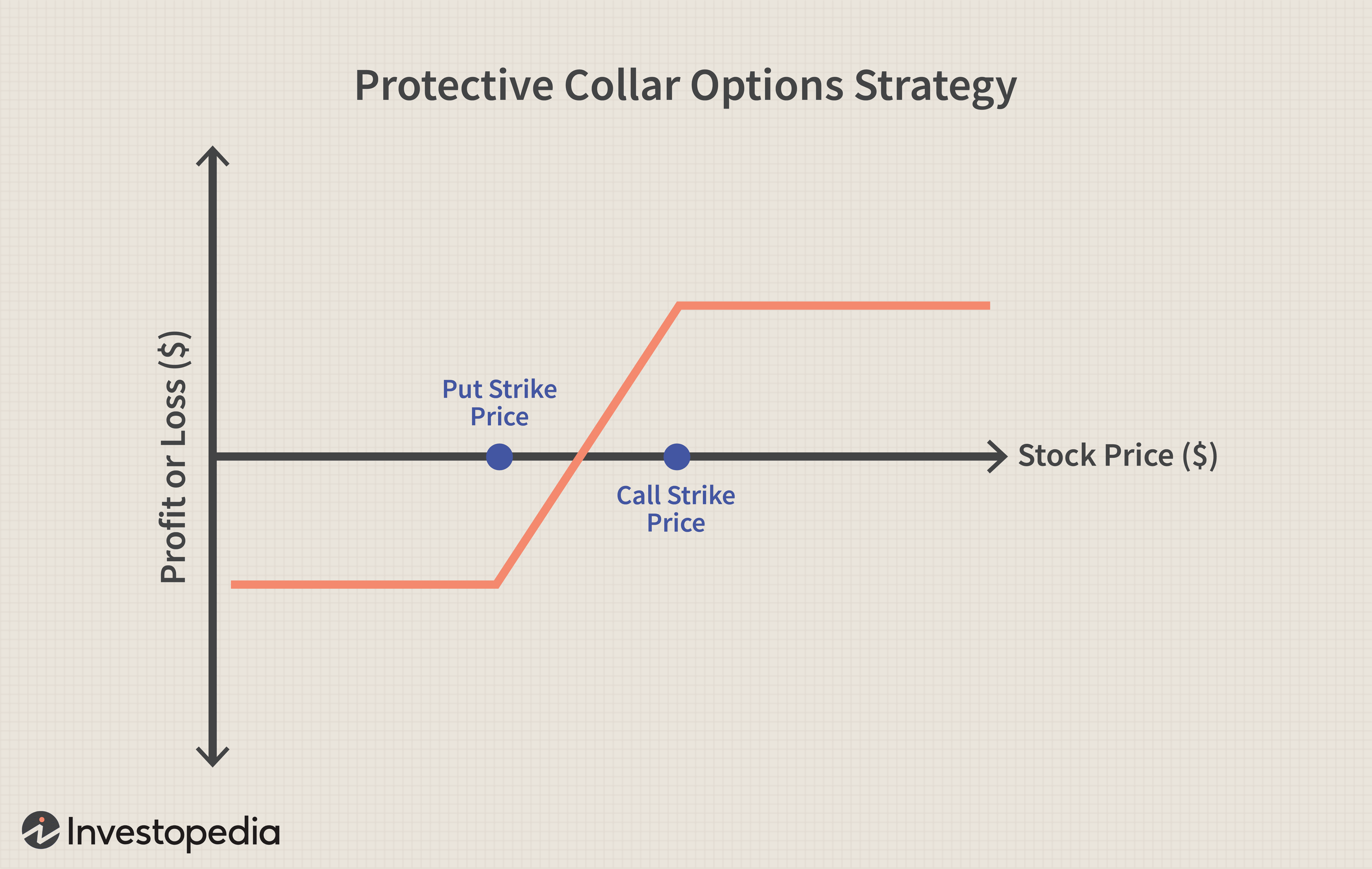 spread betting hedging strategies for stocks