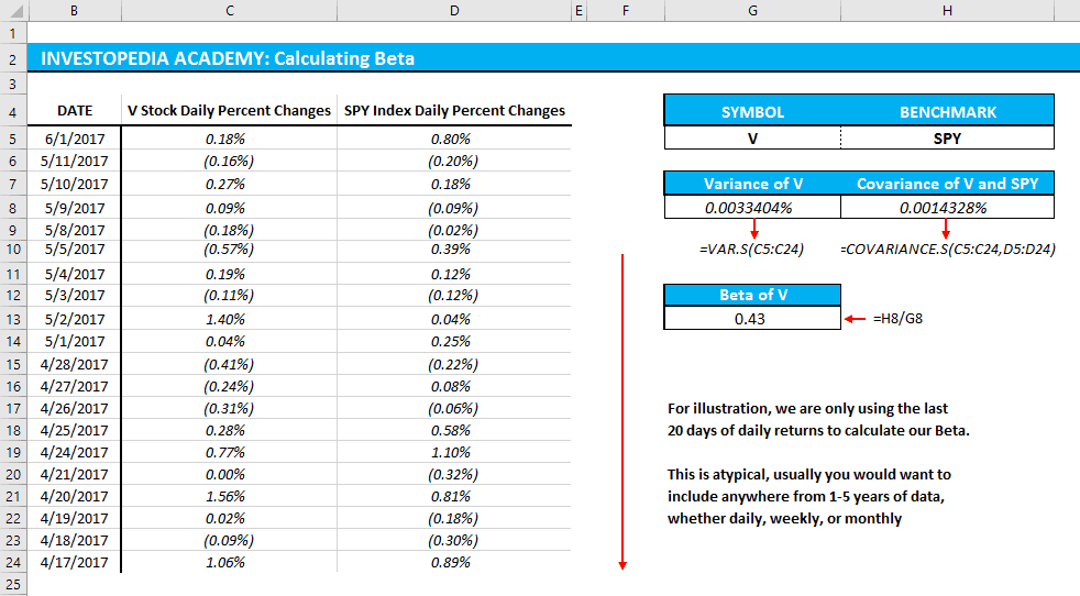 How do you calculate beta in Excel?