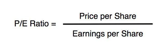 How Do I Calculate the P/E Ratio of a Company?