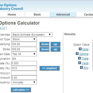 Binomial Option Pricing Model - Tradeville