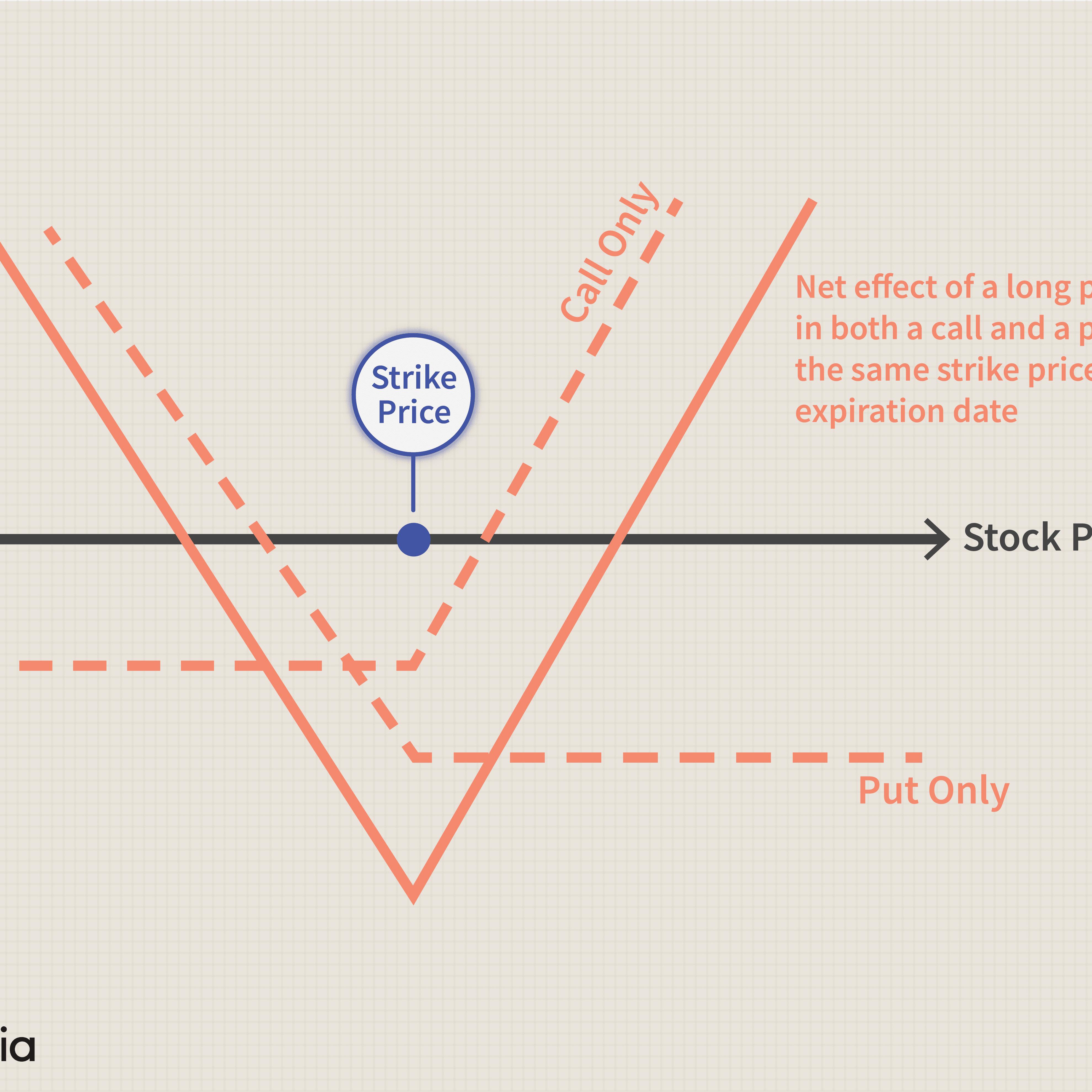 great vol trading indicatorii pentru opțiunile binare sunt