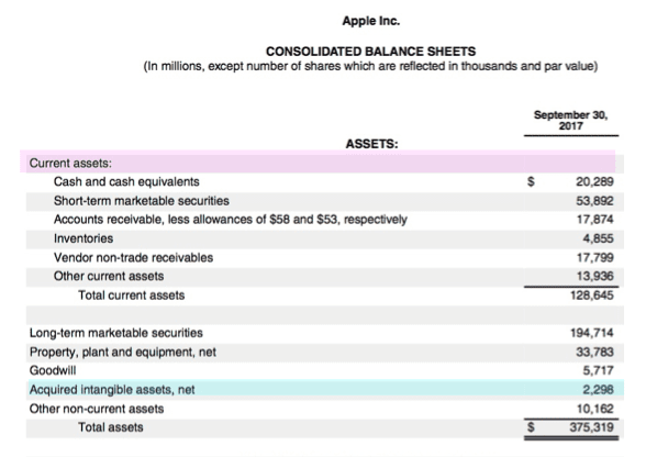 how do intangible assets show on a balance sheet