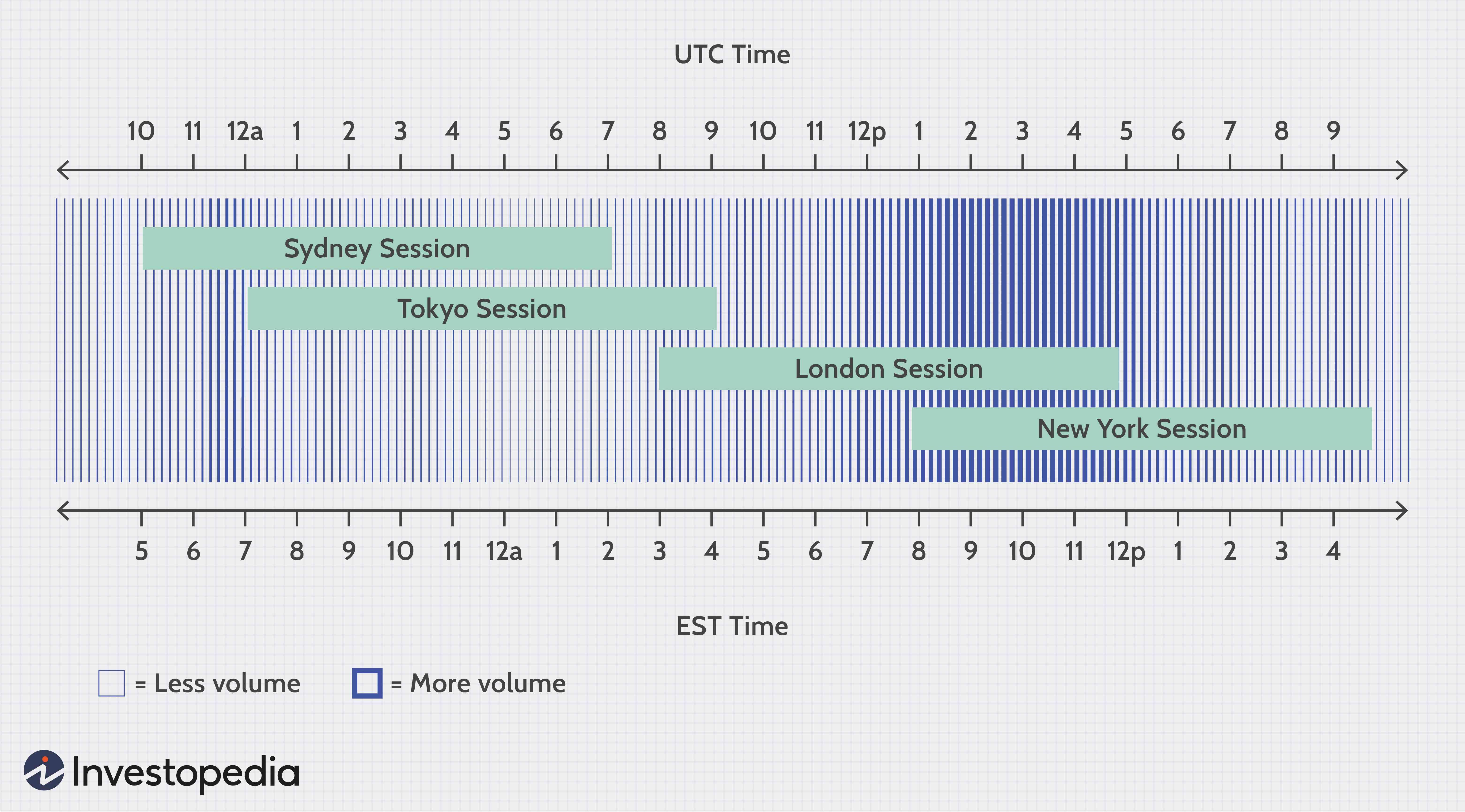 Pontypridd market times forex calculate rate of return on investment formula revenue