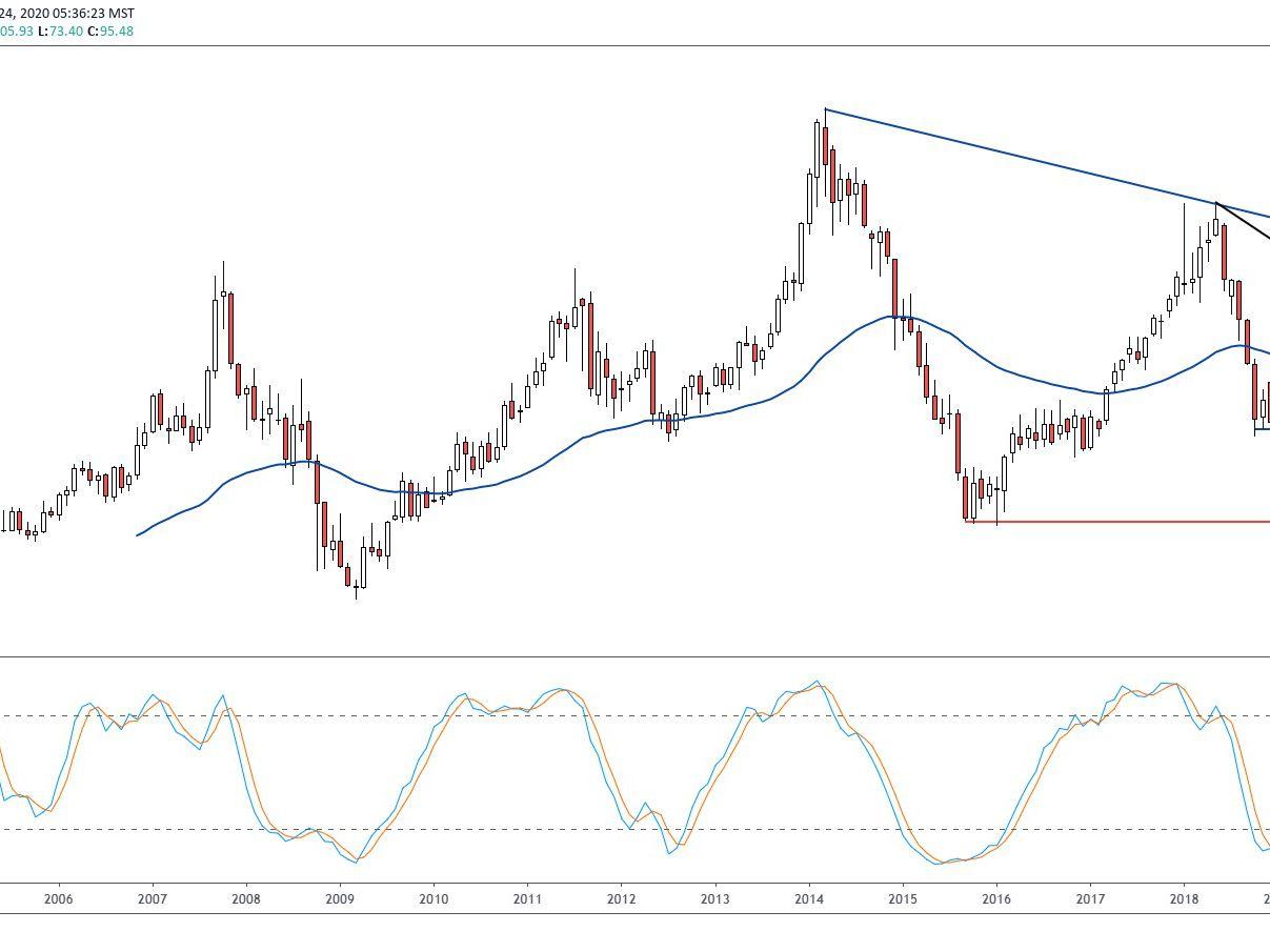casino stocks canada