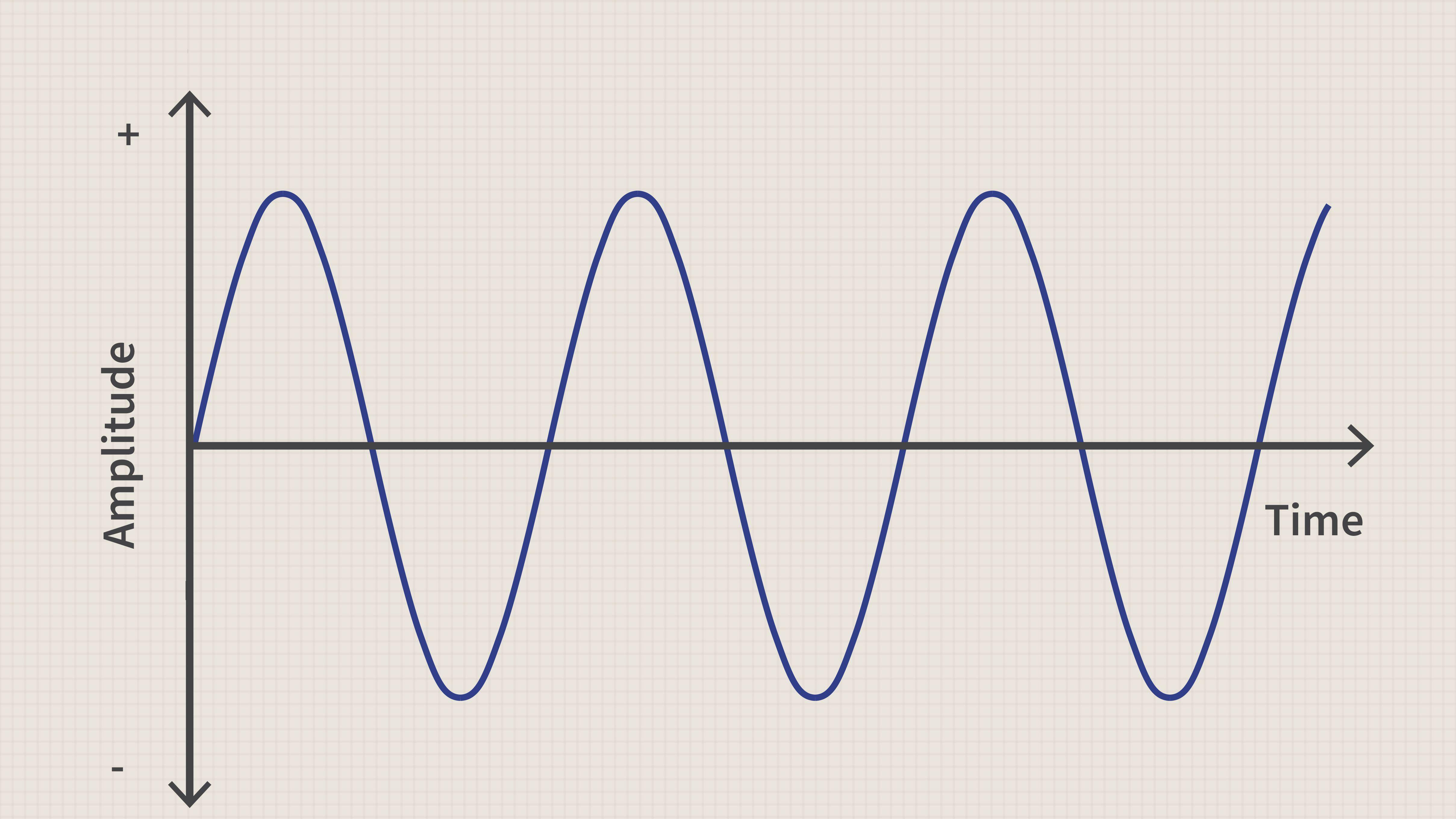 Sine Wave Definition