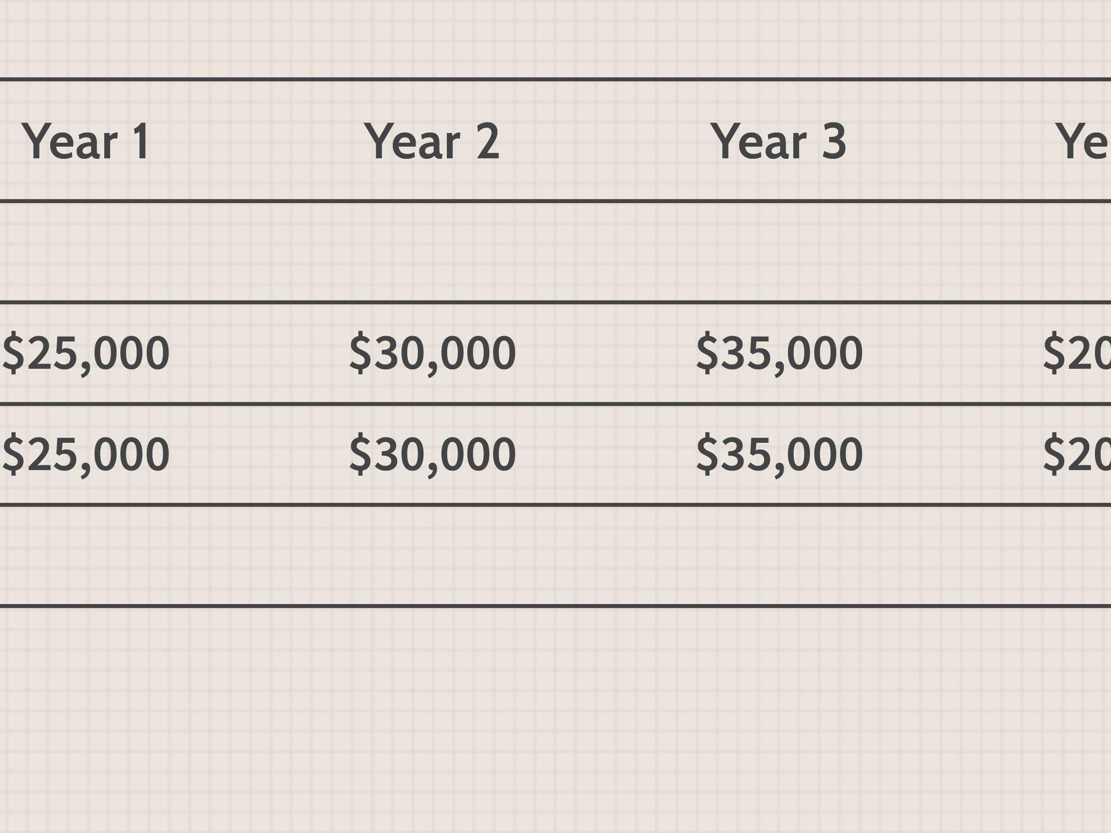 Return on investment plan diatla investment holdings meaning