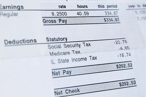 Closeup of paycheck with gross pay, deductions, and net pay