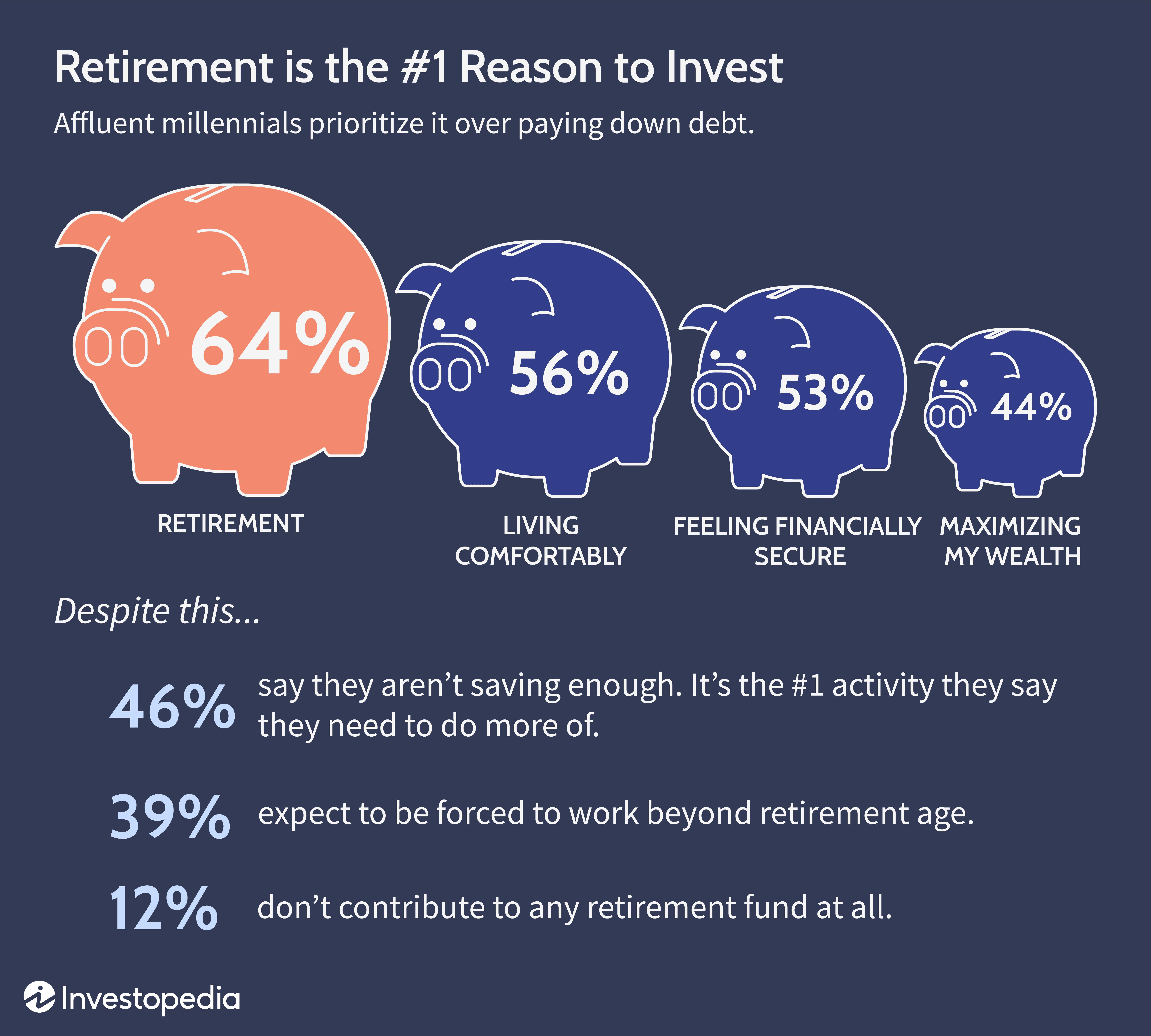 The Affluent Millennial Investing Survey