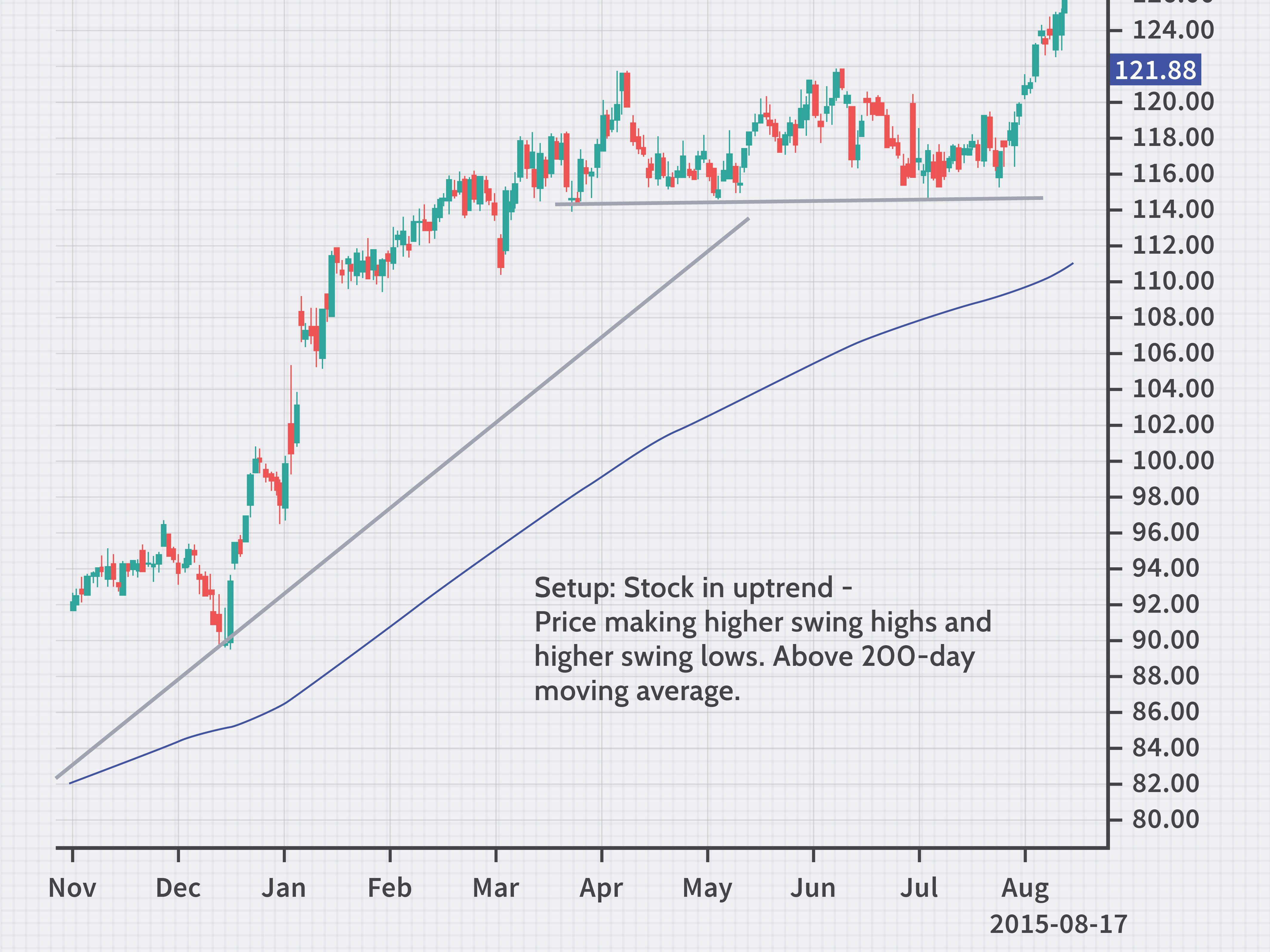 Forex trading strategies investopedia videos forex megatrend indicator