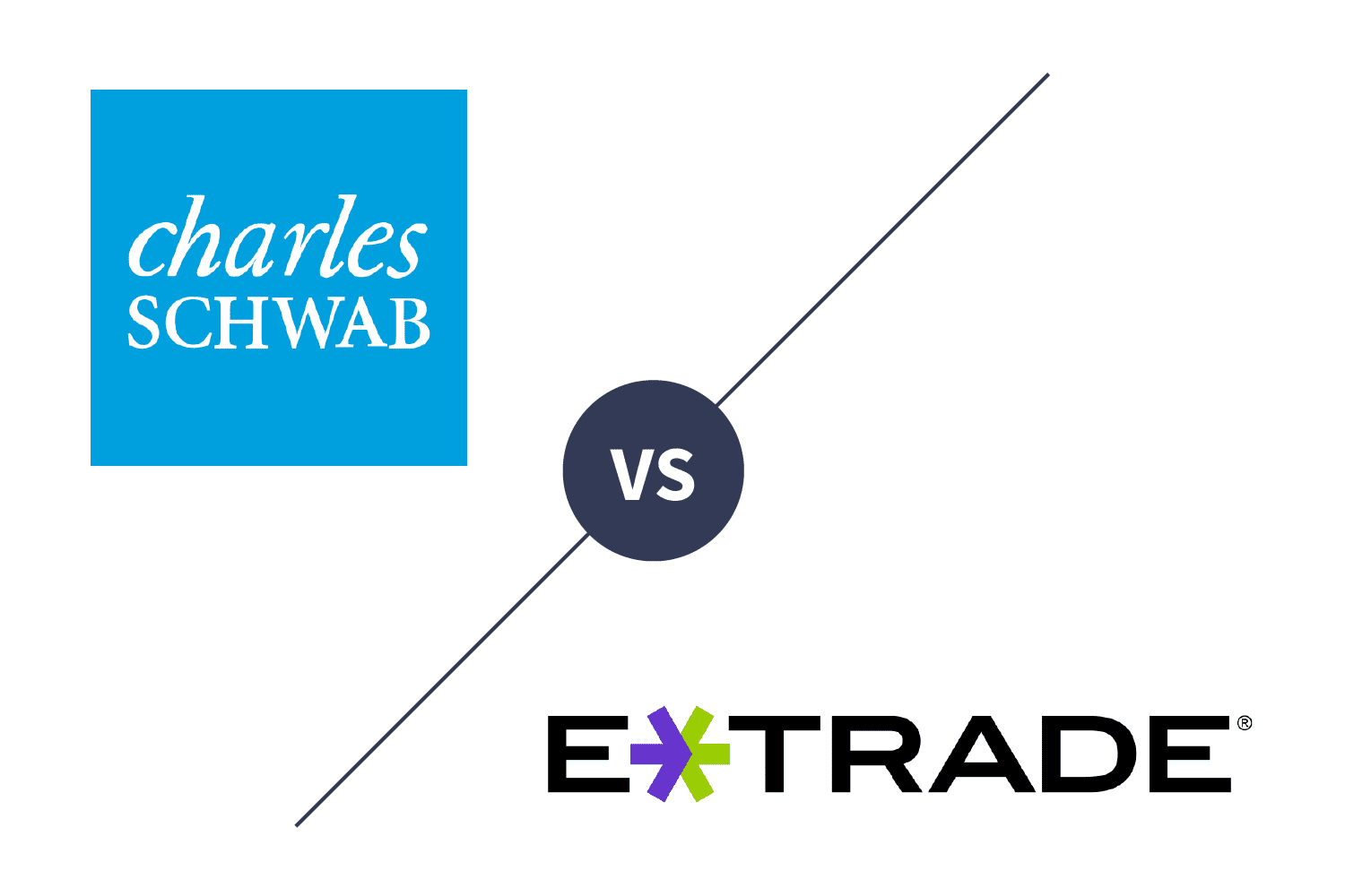 The Most Expensive Brokerage Accounts for Traders