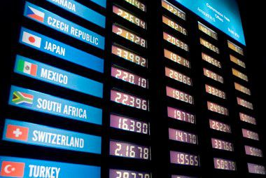 What affects forex prices