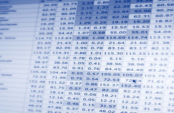 Financial Models You Can Create With Excel