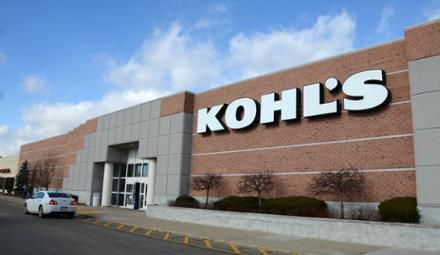 Are Options Traders Betting on a Big Move in Kohl's (KSS) Stock?