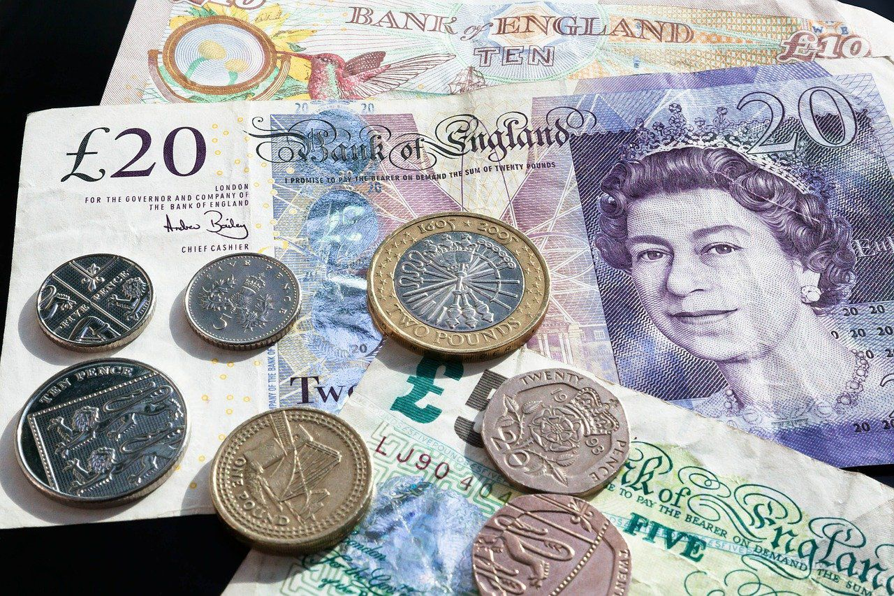 Image result for money in the UK