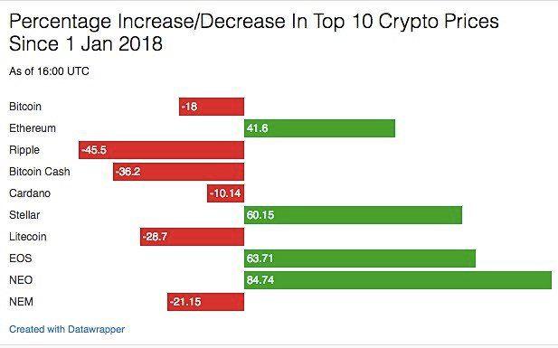 bitcoin halt trading