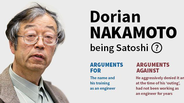 Satoshi Nakamoto Bitcoin Creator)