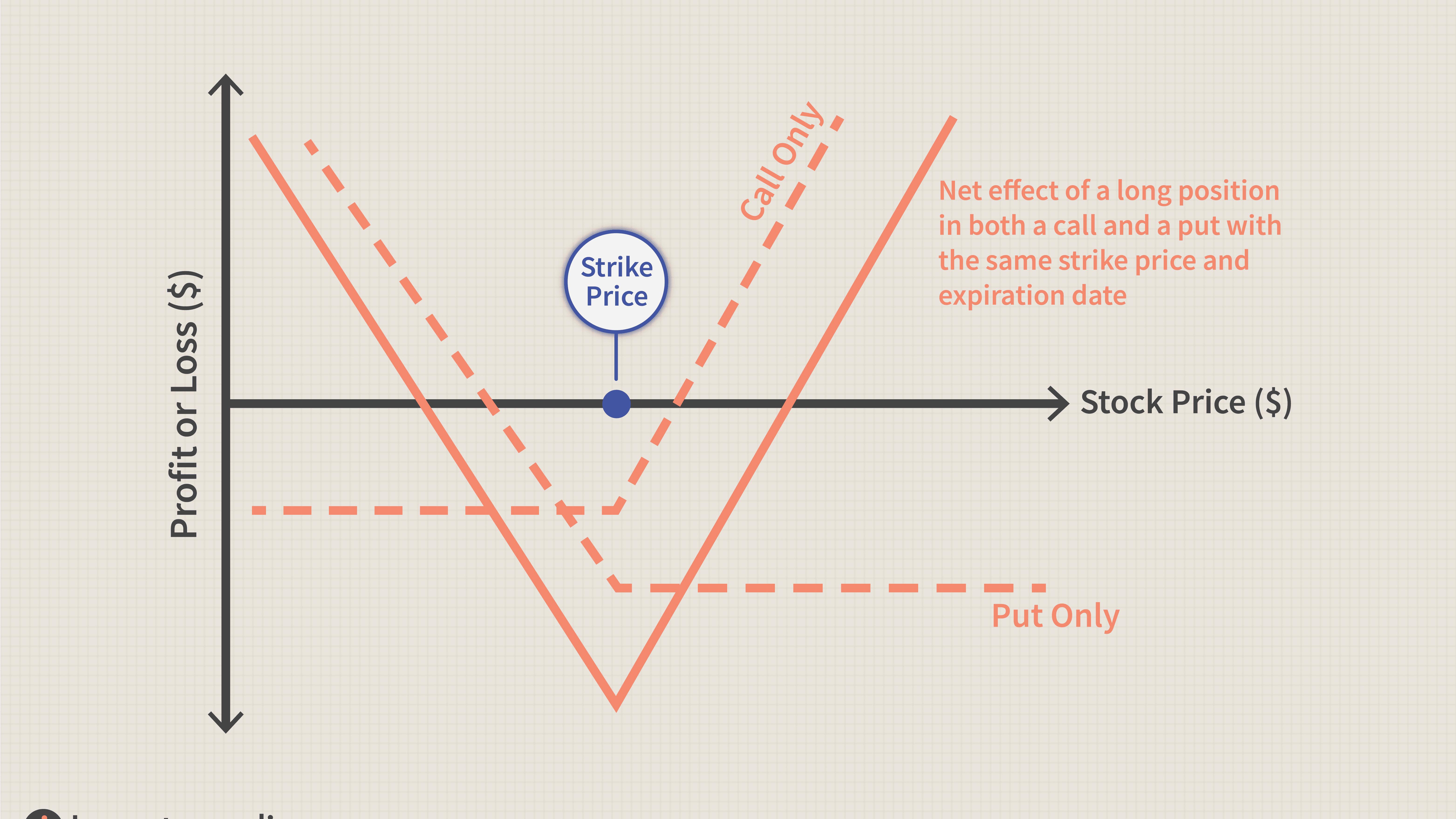 Zero volatility spread definition betting ihorse betting 2 tips