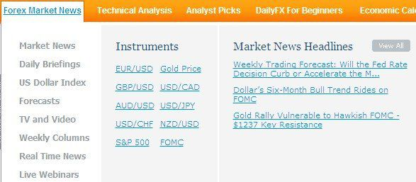 Top U S Forex News Sites Market And Ysis