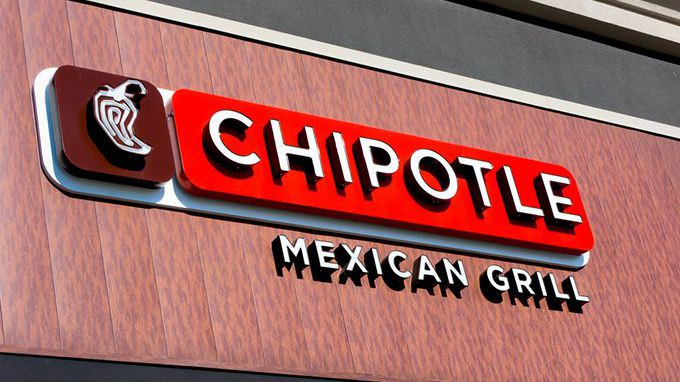 Top 4 Shareholders of Chipotle Mexican Grill