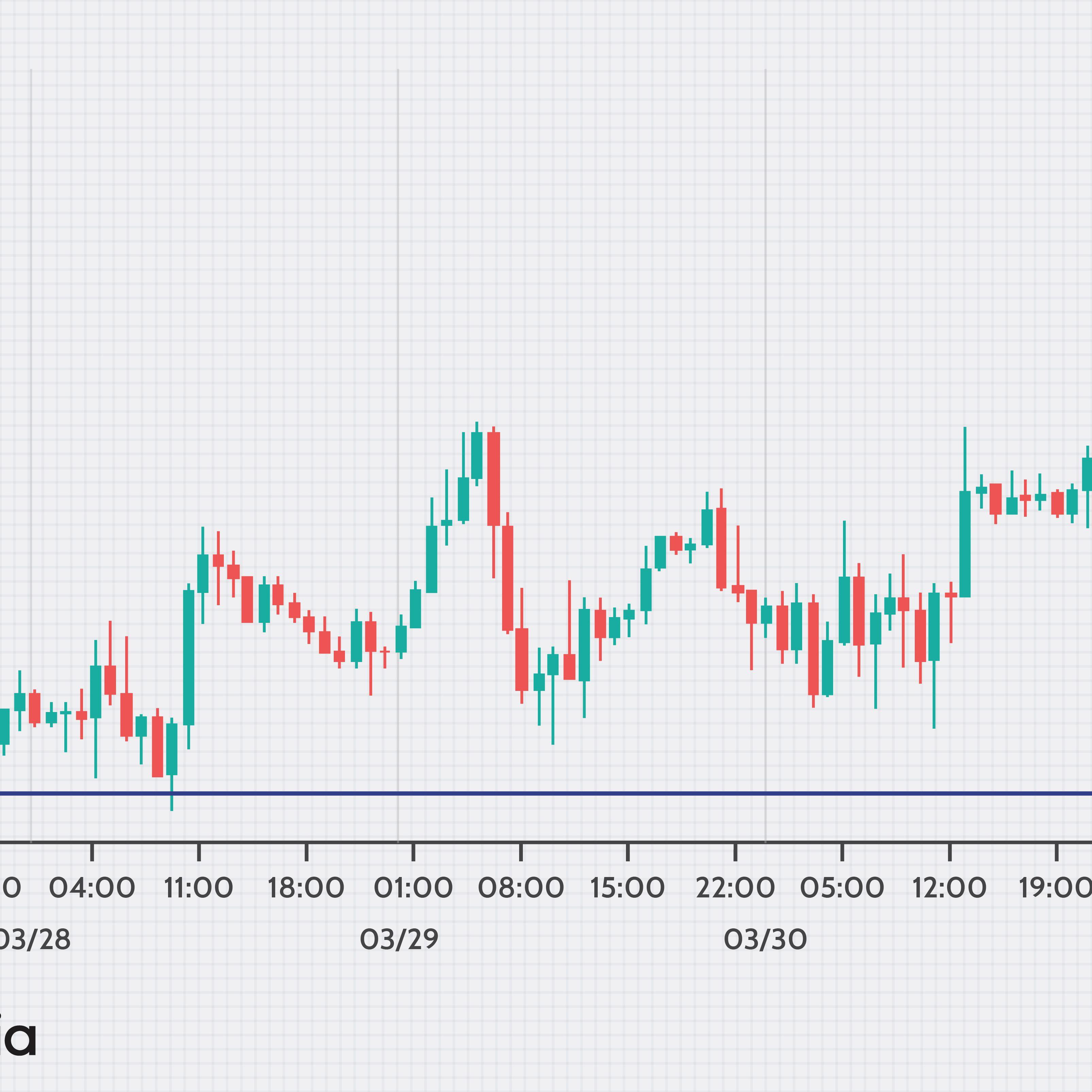 Gdp price index investopedia forex sparen forex