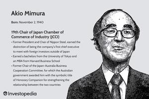Akio Mimura