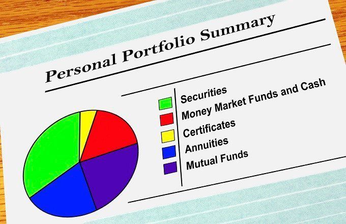Pros and Cons of Target-Date Funds