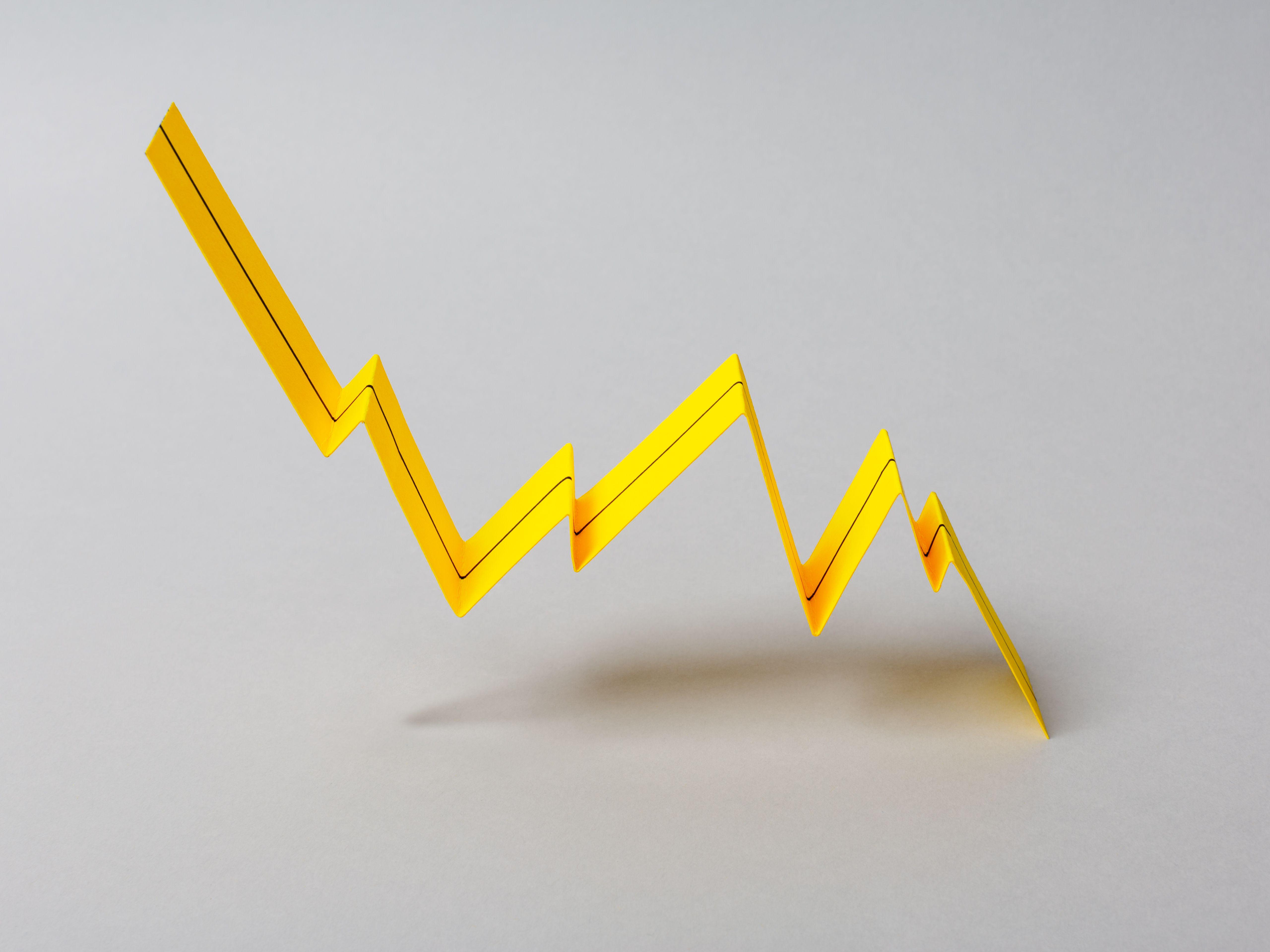 Investopedia model single index Single index
