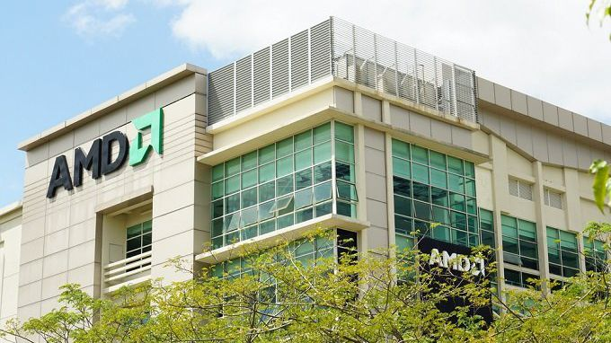 Top 3 Shareholders of AMD