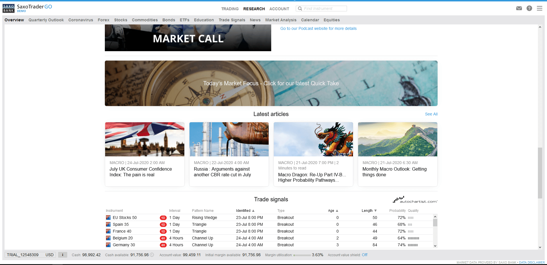 SaxoTraderGO Market Analysis