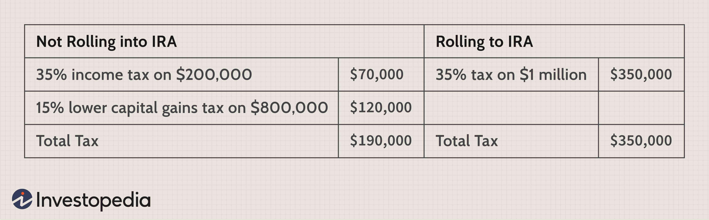 Rolling stock investopedia