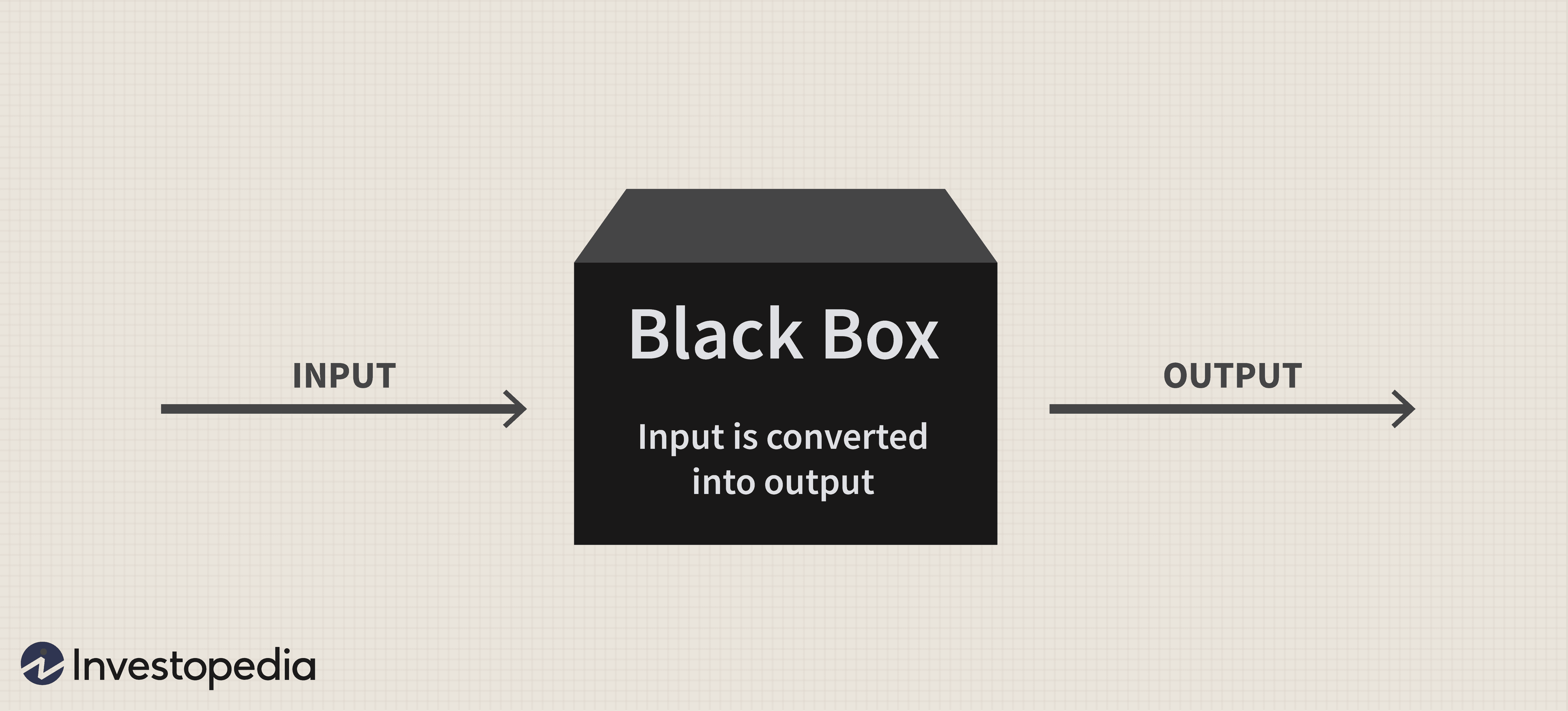 Black Box Stocks Review Is Their Scanner Worth It?