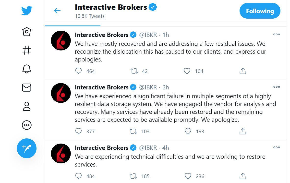 IBKR tweets 12/7/2020
