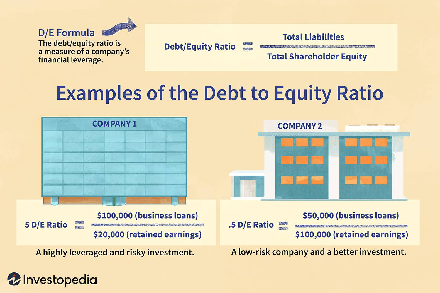 Equity Position Definition